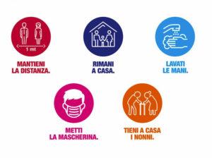 Regione Lombardia: regole base per contenere il CoronaVirus