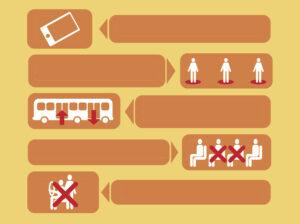 Trasporto Pubblico Locale: informazioni utili
